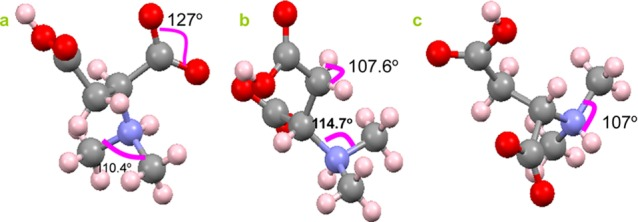Simultaneous Enhancement of Near-Infrared Emission and Dye Photodegradation in a Racemic Aspartic Acid Compound via Metal-Ion Modification.